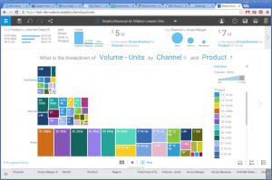 Planning Analytics Visualisation